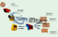 矿石粉碎机/碎石机设备/碎石料生产线
