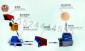 福建石英石制砂生产线/制砂设备/鹅卵石制砂设备